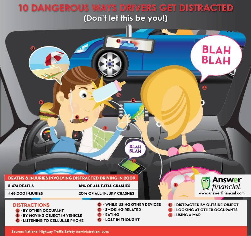 10 Dangerous Ways Drivers Get Distracted - Infographic