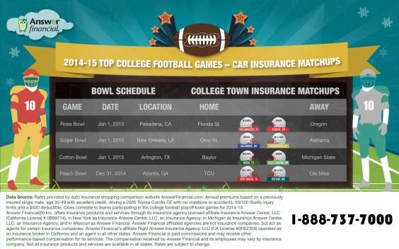 Football Team Auto Insurance
