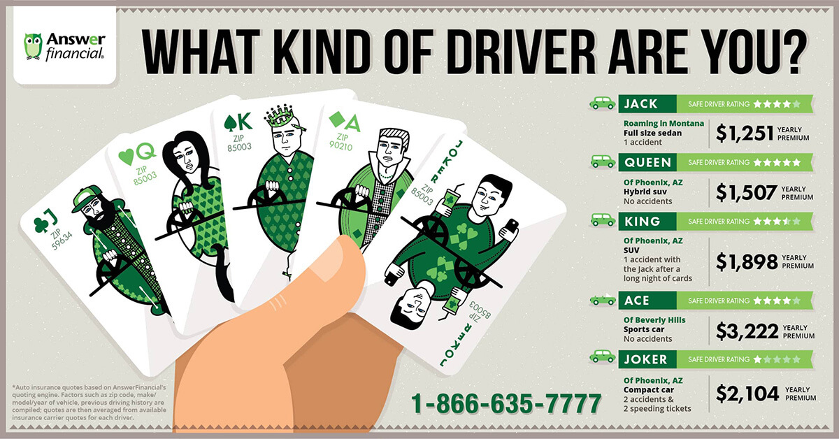 infographic - what kind of a driver are you?