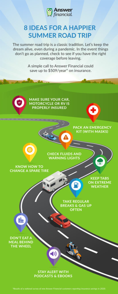 Road_Trip_Safety_Infographic_1200V2